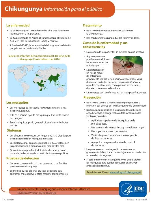 Chikungunya Información para el público CDC